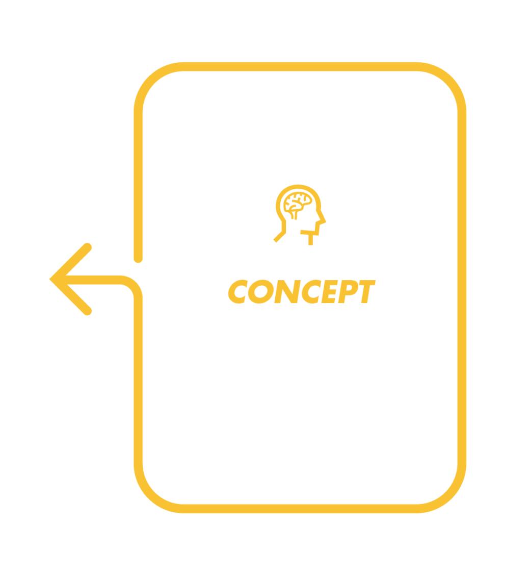 Concept_Rityta 1